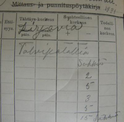 Muistiinpano säkkimääristä on 1930-luvulta, ilmeisesti Antti Haimi nuoremmalta.
